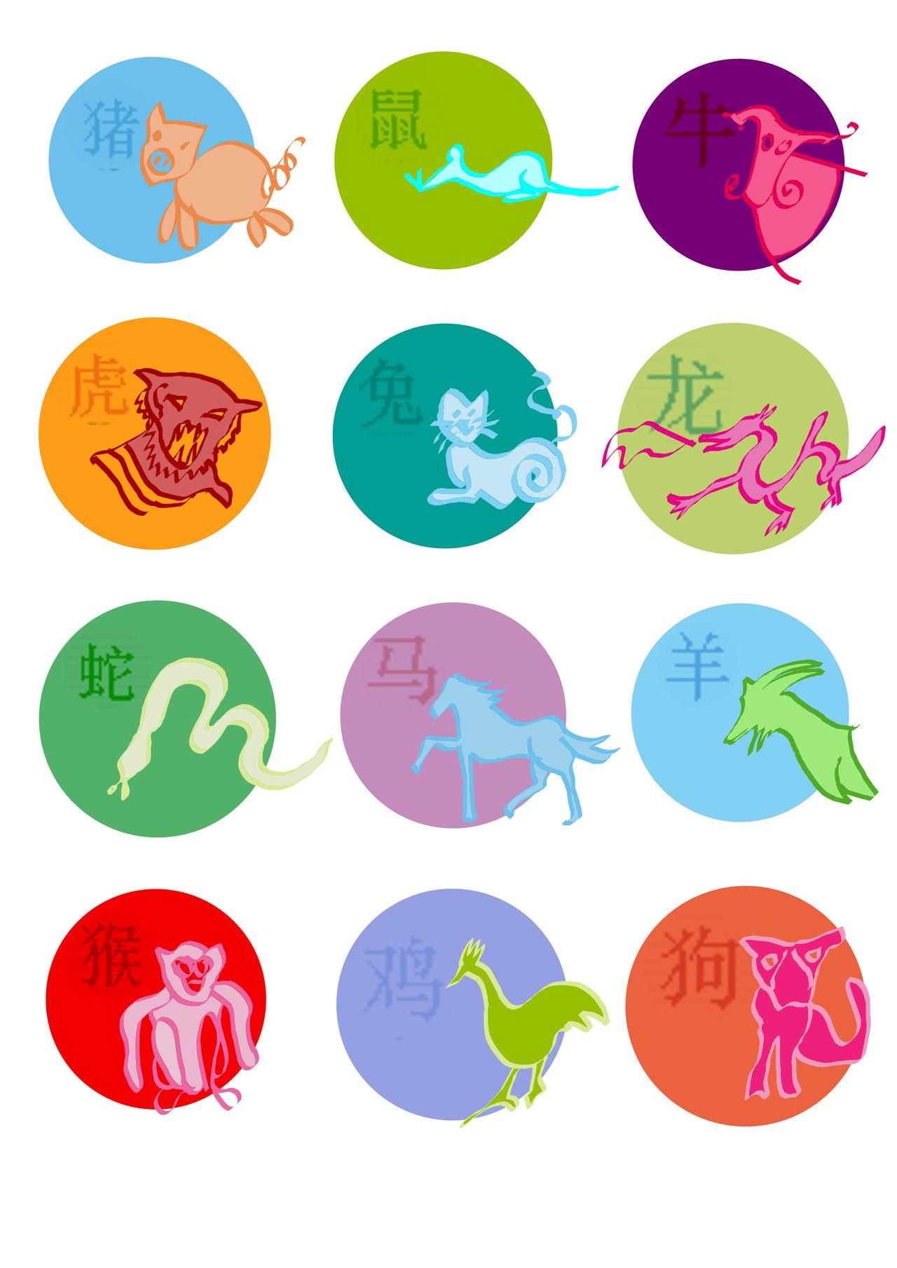Www Horoscope