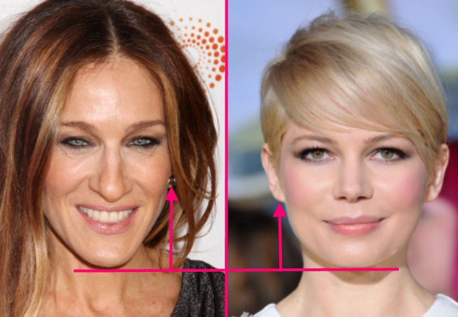 sarrah jessika parker si michelle williams