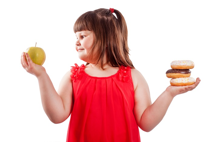 Obezitatea din Romania