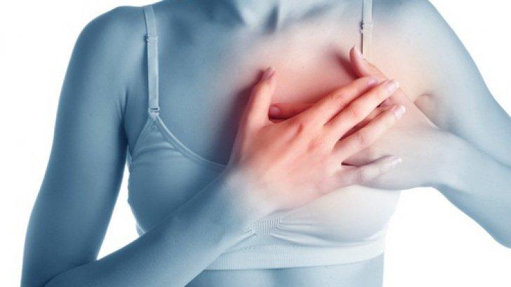 Un studiu clasifică după tipul de simptome cât de gravă va fi situația pacientului Covid 19
